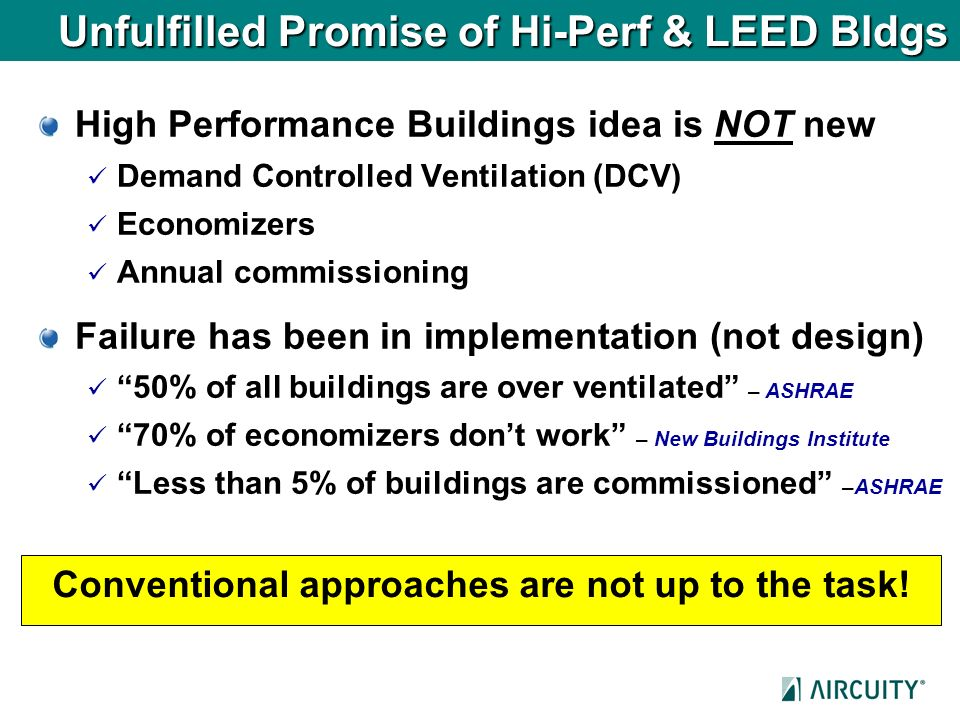 Unfulfilled Promise of Hi-Perf & LEED Bldgs