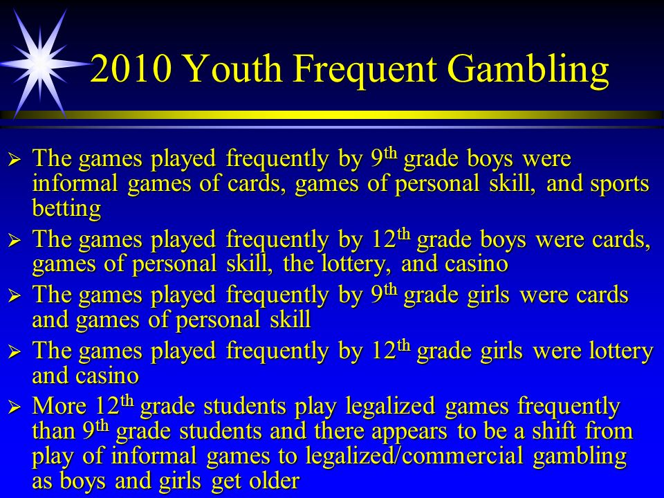 2010 Youth Frequent Gambling