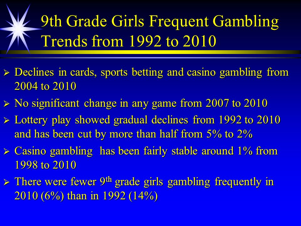 9th Grade Girls Frequent Gambling Trends from 1992 to 2010
