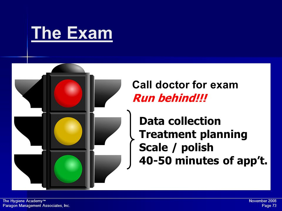 The Exam Call doctor for exam Run behind!!! Data collection