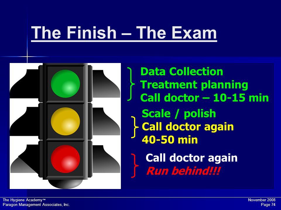 The Finish – The Exam Data Collection Treatment planning