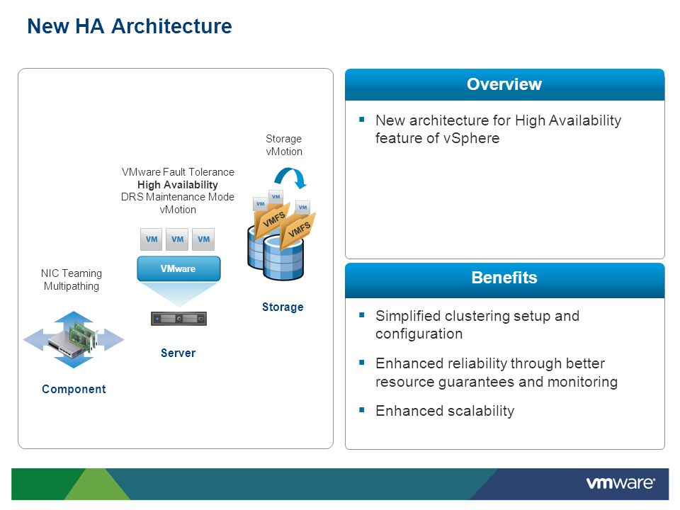 New HA Architecture Overview Benefits