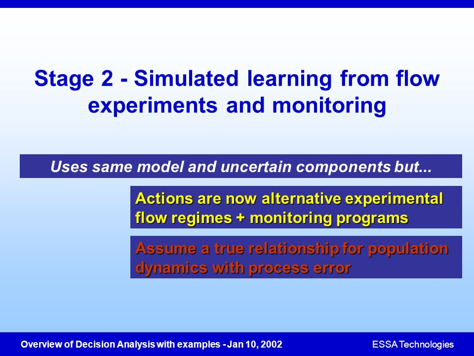 Stage 2 - Simulated learning from flow experiments and monitoring
