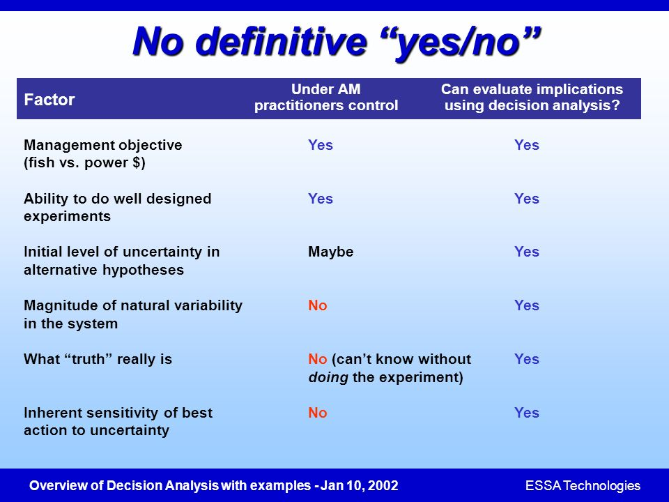 No definitive yes/no