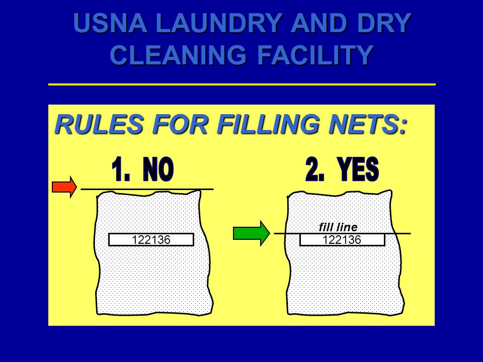RULES FOR FILLING NETS: