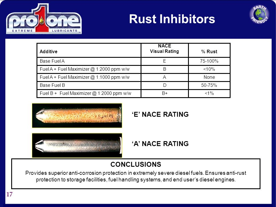 Rust Inhibitors 'E' NACE RATING 'A' NACE RATING CONCLUSIONS
