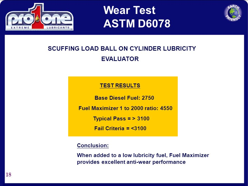 Wear Test ASTM D6078 SCUFFING LOAD BALL ON CYLINDER LUBRICITY