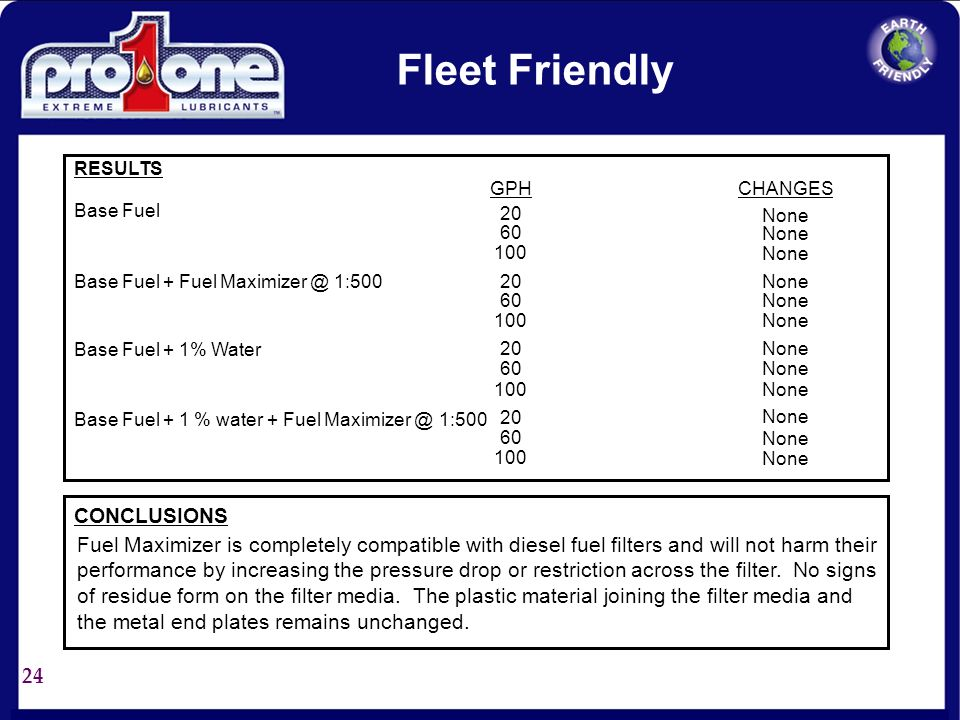 Fleet Friendly CONCLUSIONS