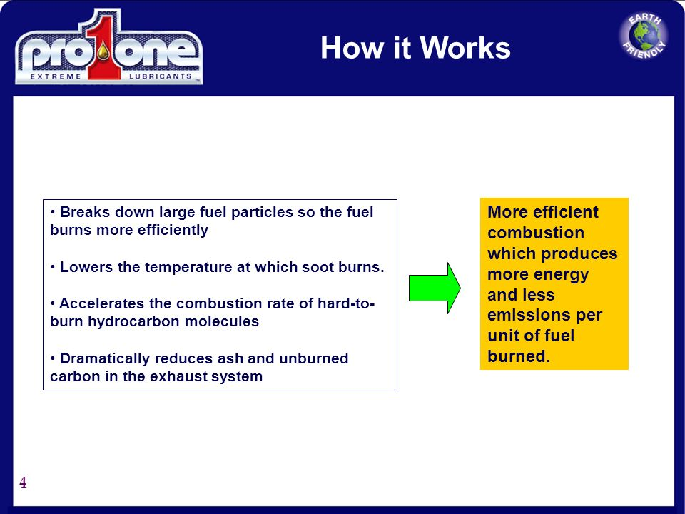 How it Works Breaks down large fuel particles so the fuel burns more efficiently. Lowers the temperature at which soot burns.