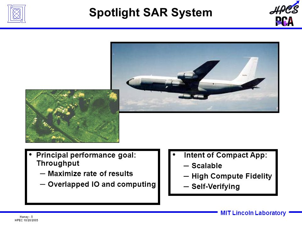 Spotlight SAR System Principal performance goal: Throughput