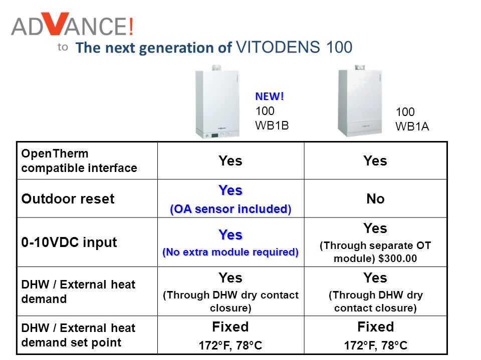 The next generation of VITODENS 100