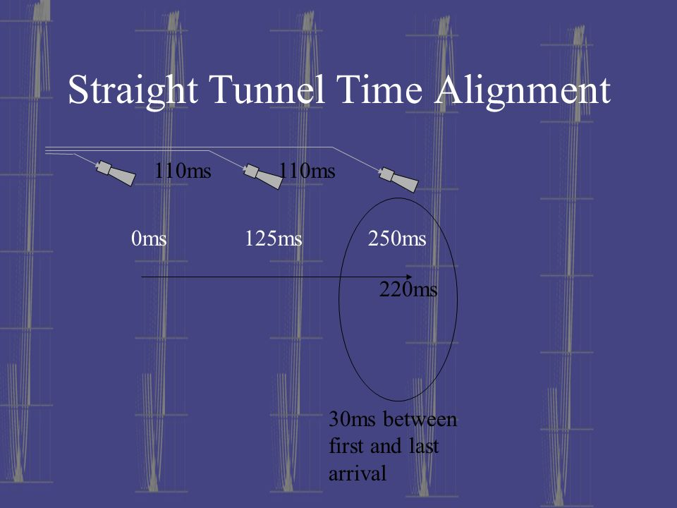 Straight Tunnel Time Alignment