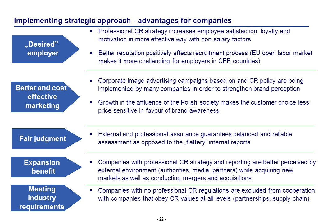 Implementing strategic approach - advantages for companies