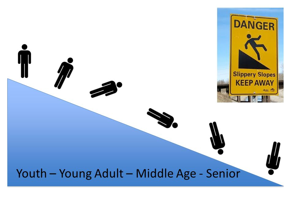 Youth – Young Adult – Middle Age - Senior