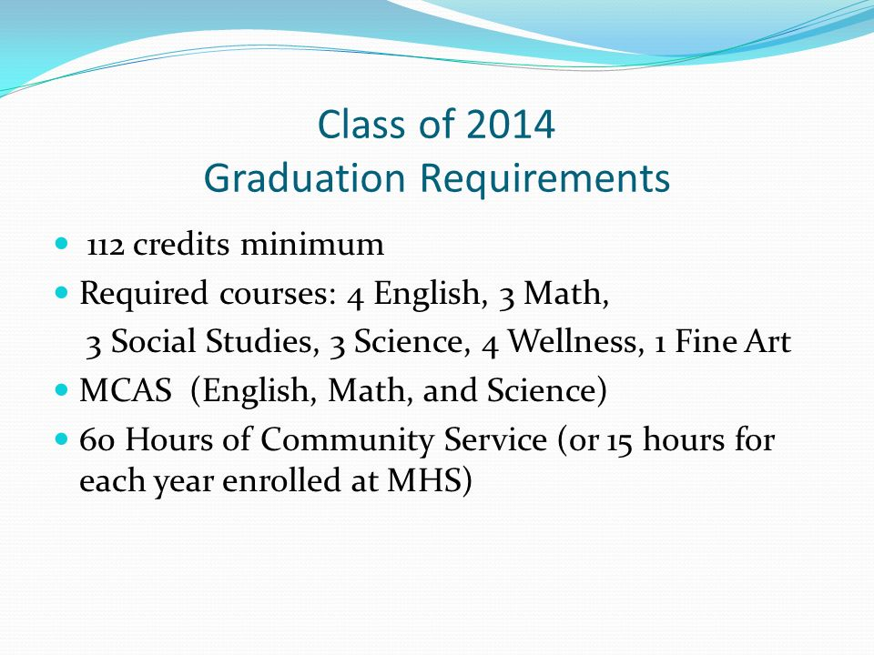 Class of 2014 Graduation Requirements