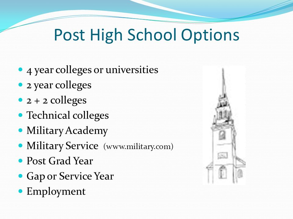 Post High School Options