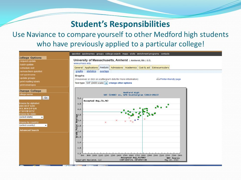 Student's Responsibilities Use Naviance to compare yourself to other Medford high students who have previously applied to a particular college!