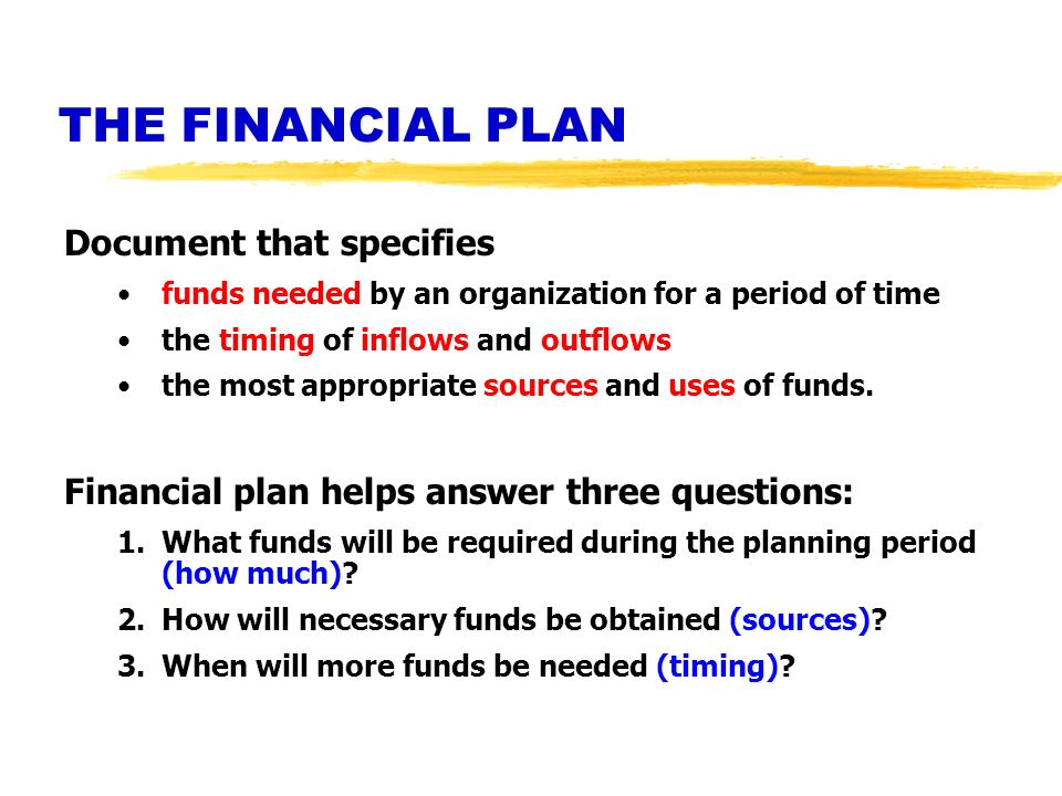 THE FINANCIAL PLAN Document that specifies