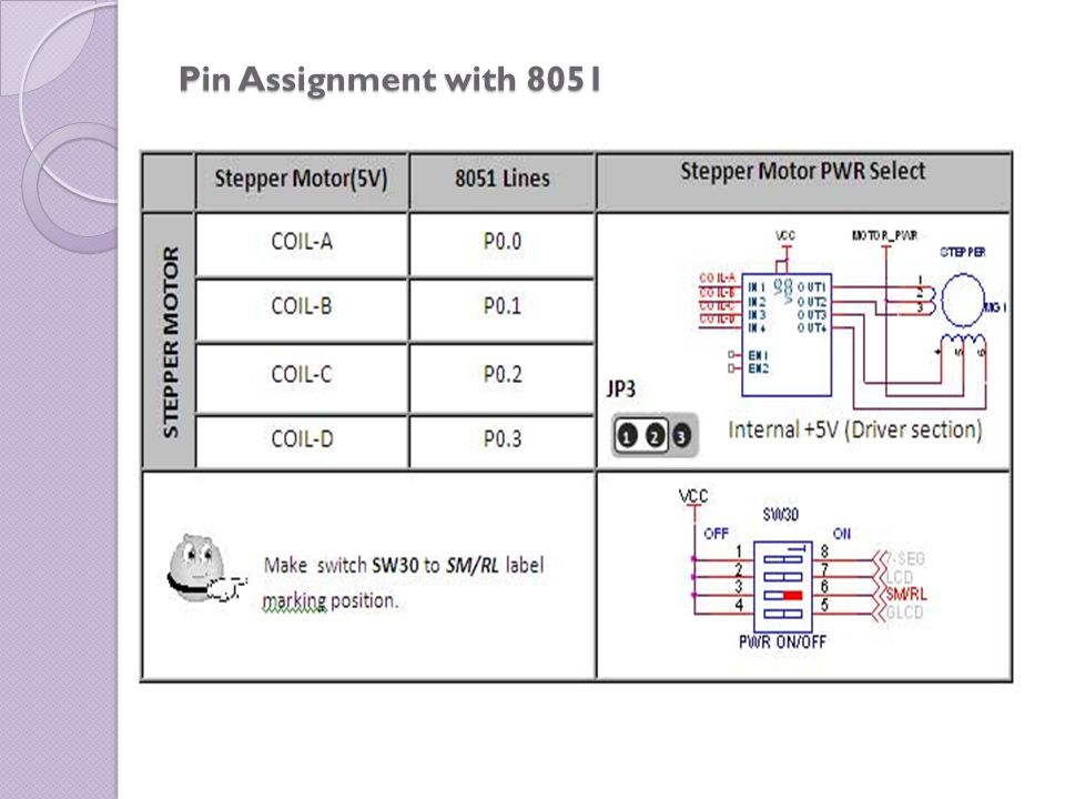 Pin Assignment with 8051 Pin Assignment with 8051