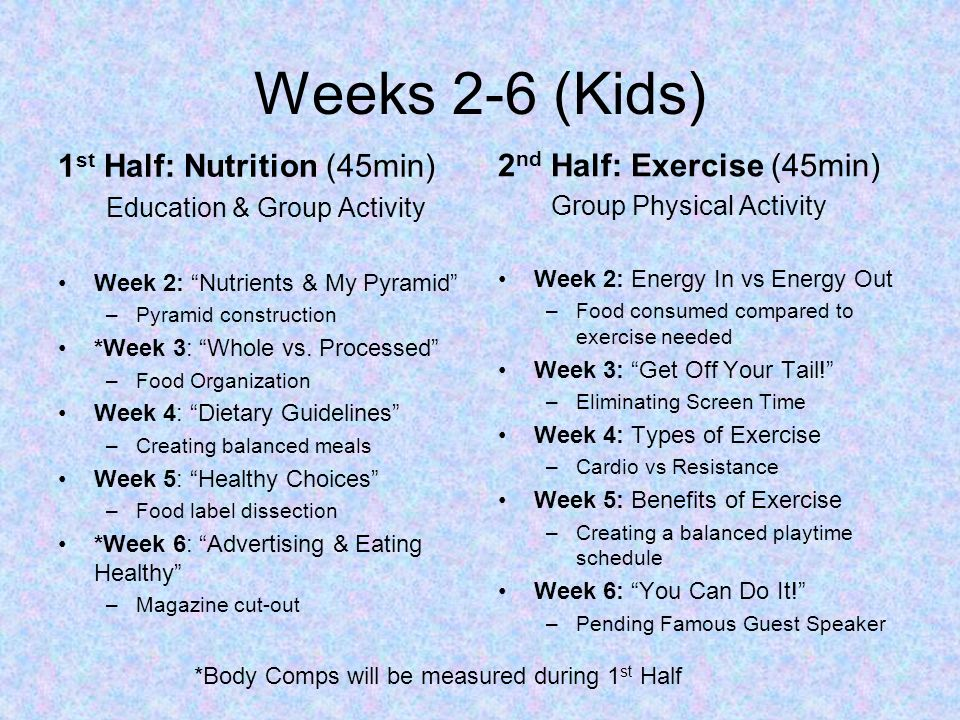 Weeks 2-6 (Kids) 1st Half: Nutrition (45min)