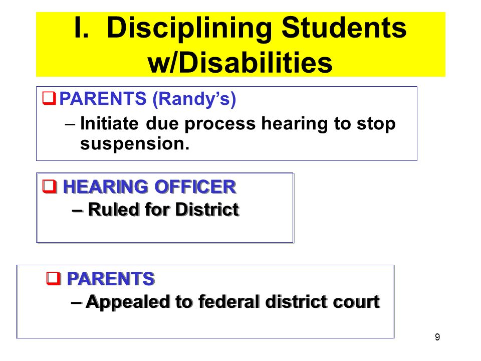 I. Disciplining Students w/Disabilities