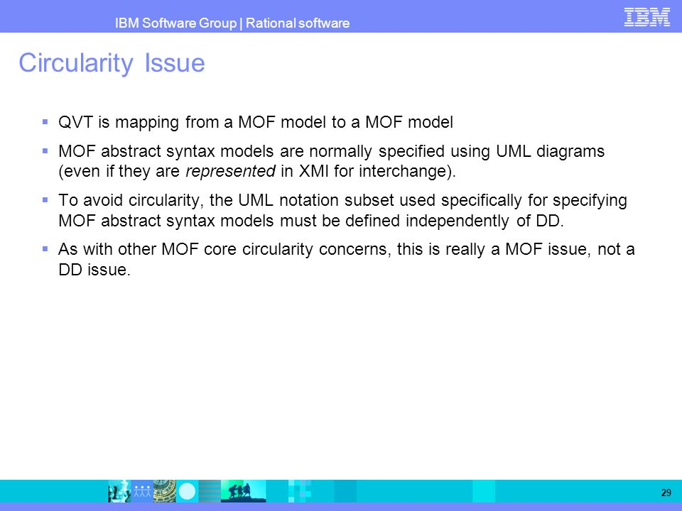 Circularity Issue QVT is mapping from a MOF model to a MOF model