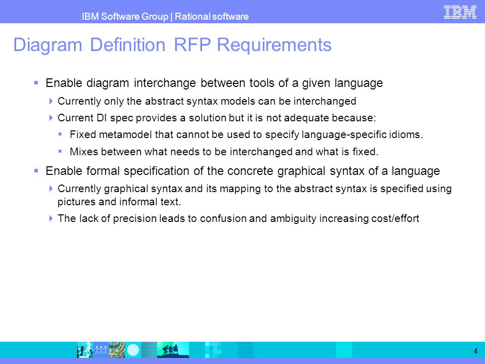 Diagram Definition RFP Requirements