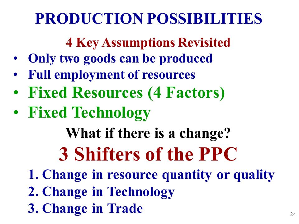 3 Shifters of the PPC Fixed Resources (4 Factors) Fixed Technology
