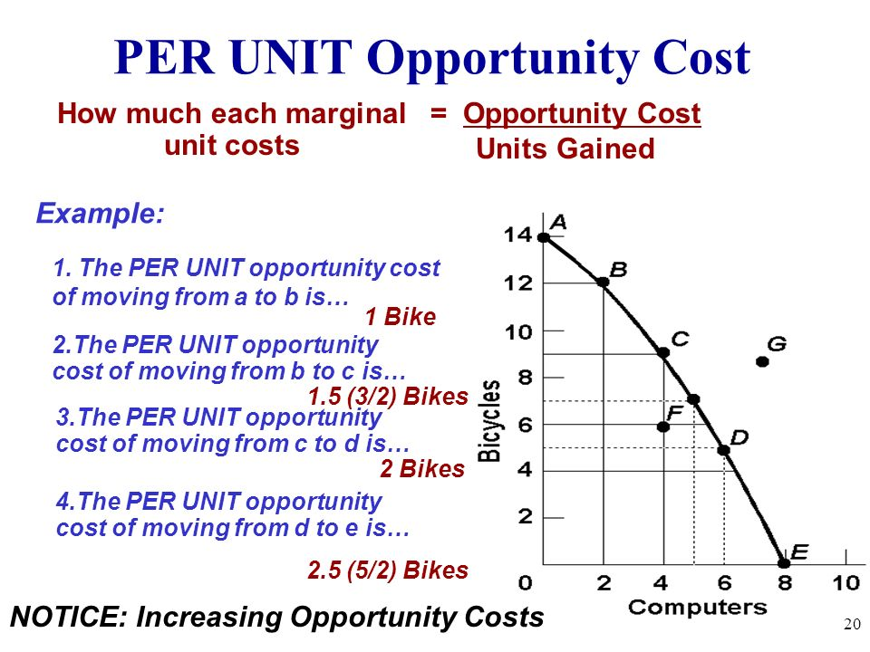 PER UNIT Opportunity Cost How much each marginal unit costs