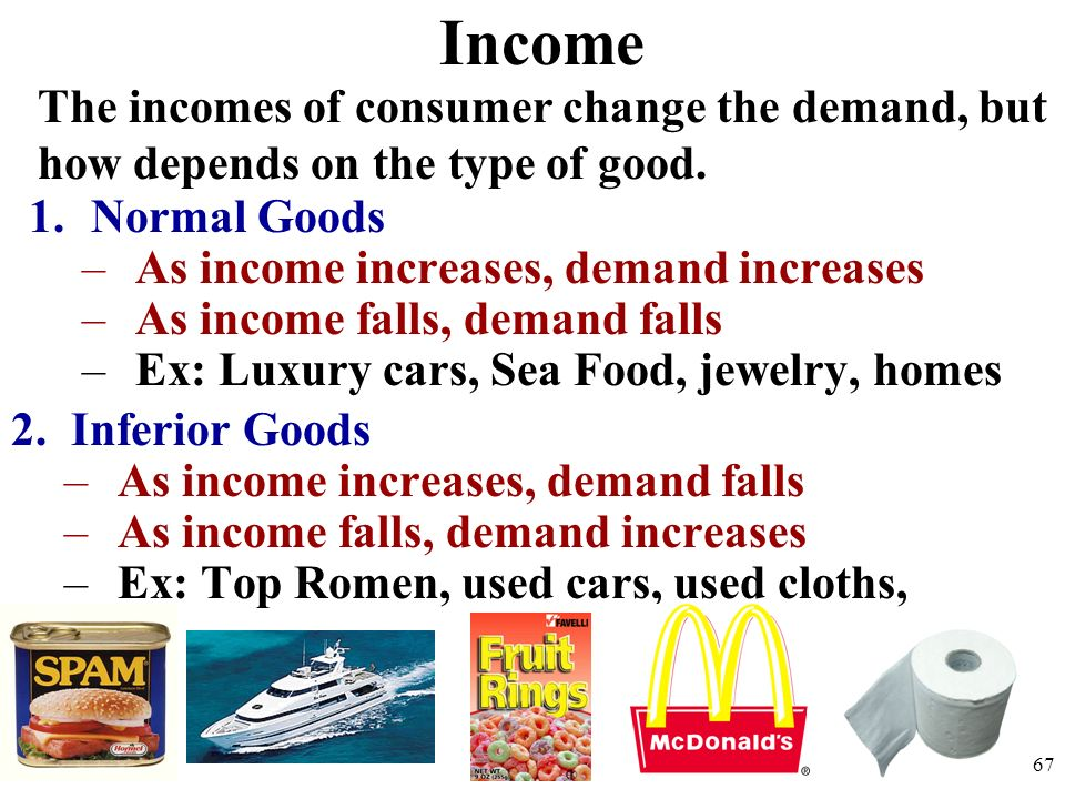 Income The incomes of consumer change the demand, but how depends on the type of good. Normal Goods.