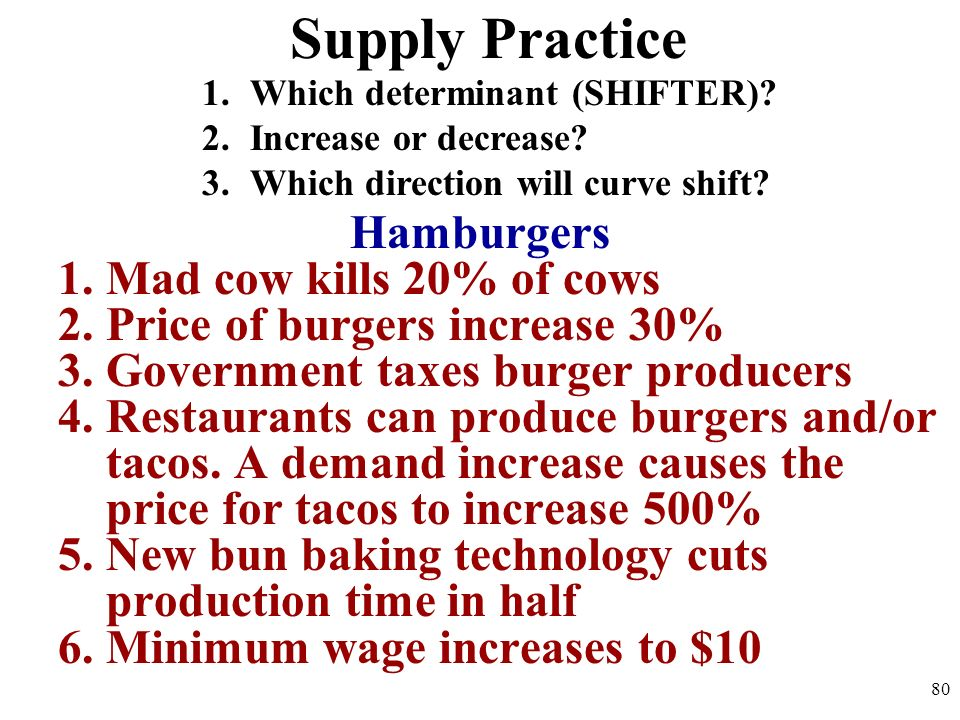 Supply Practice Hamburgers Mad cow kills 20% of cows