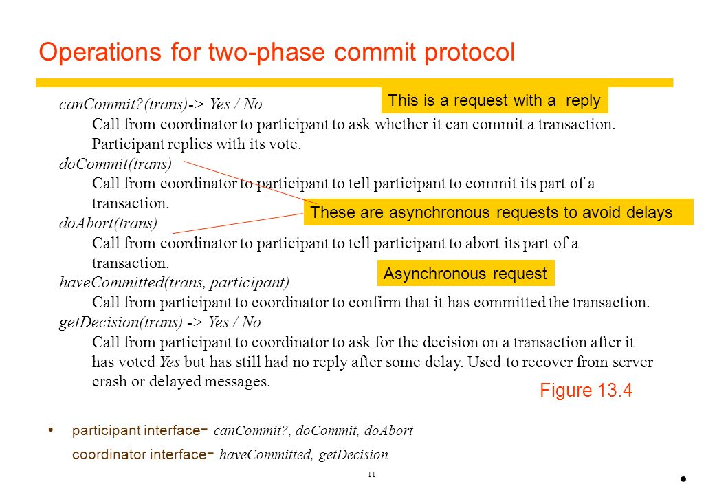 Operations for two-phase commit protocol