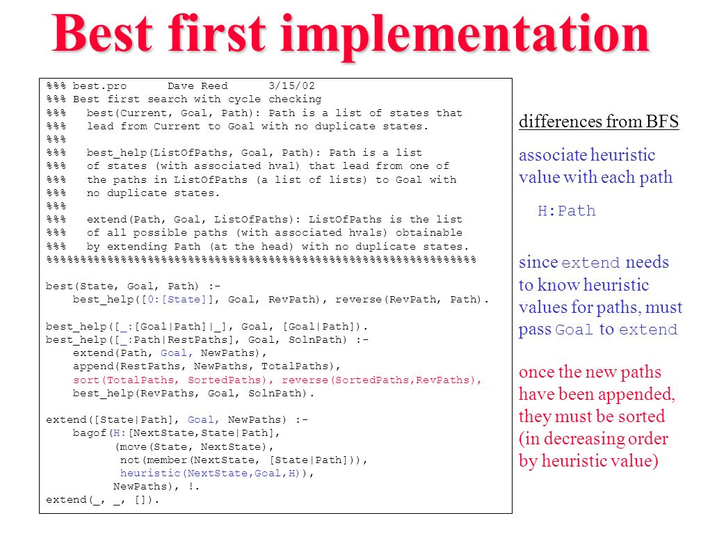 Best first implementation
