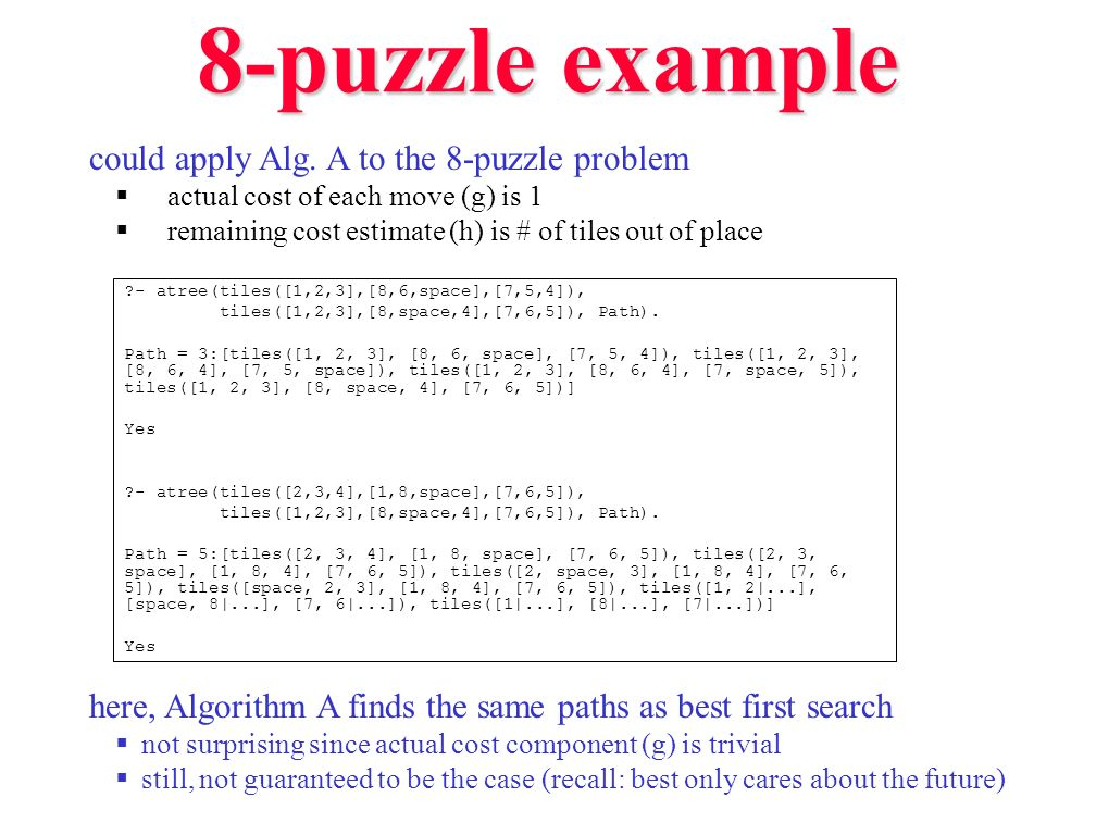 8-puzzle example could apply Alg. A to the 8-puzzle problem