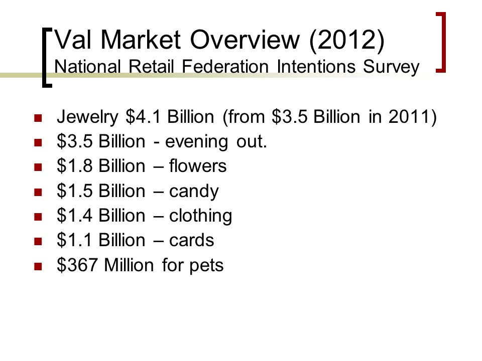 Val Market Overview (2012) National Retail Federation Intentions Survey