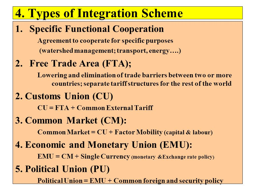 4. Types of Integration Scheme