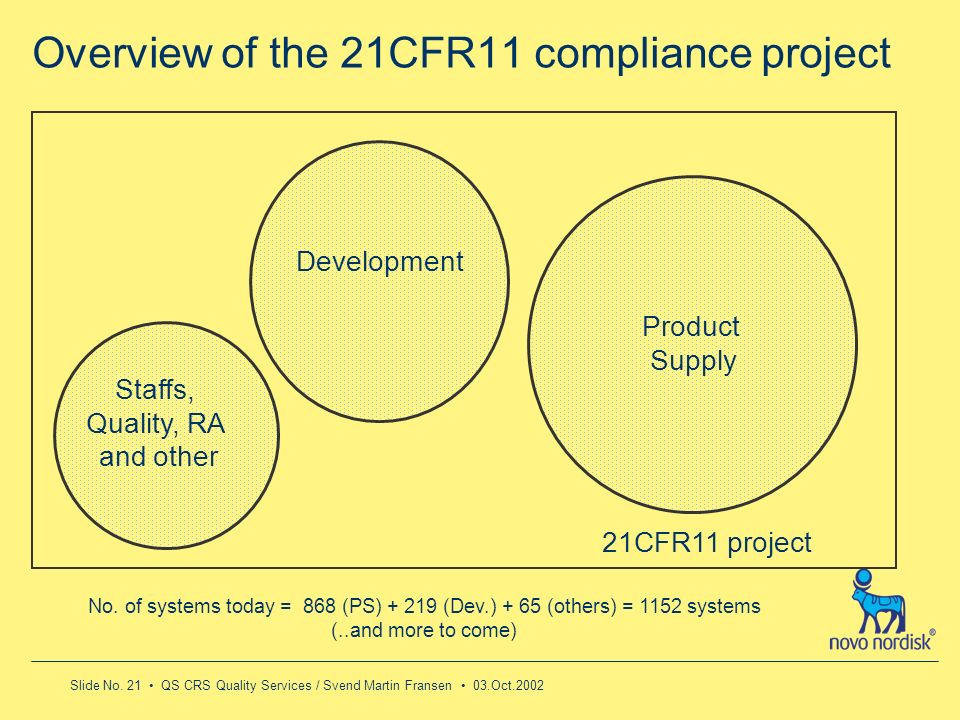 Overview of the 21CFR11 compliance project
