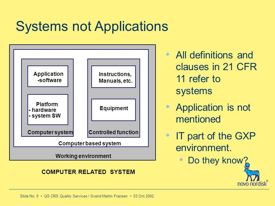 Systems not Applications