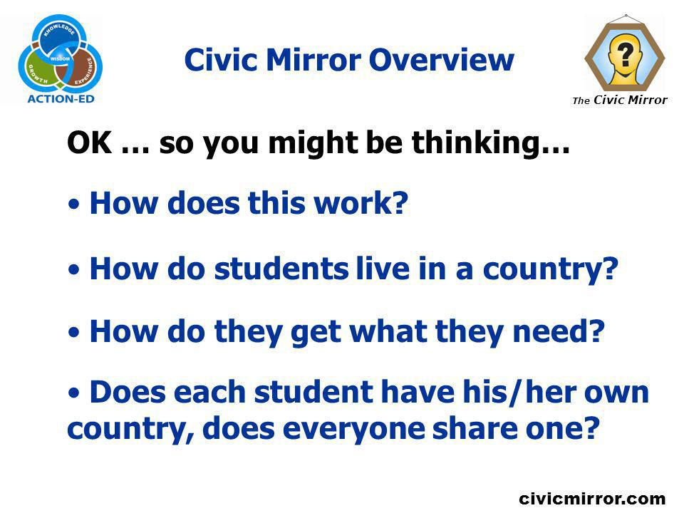 Civic Mirror Overview OK … so you might be thinking… How does this work How do students live in a country