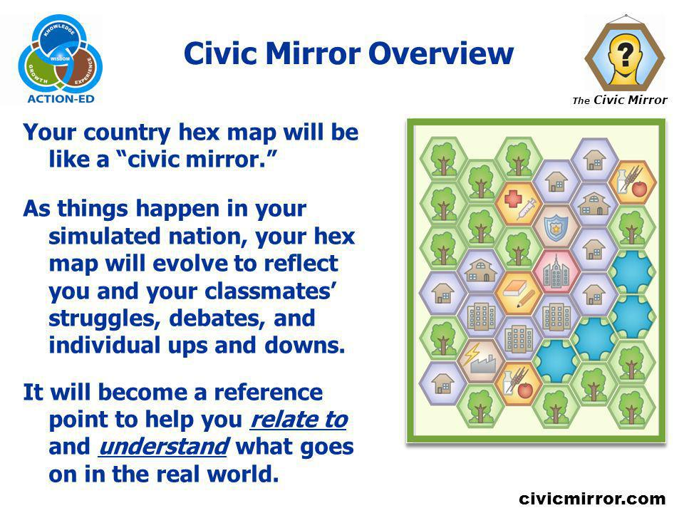 Civic Mirror Overview Your country hex map will be like a civic mirror.