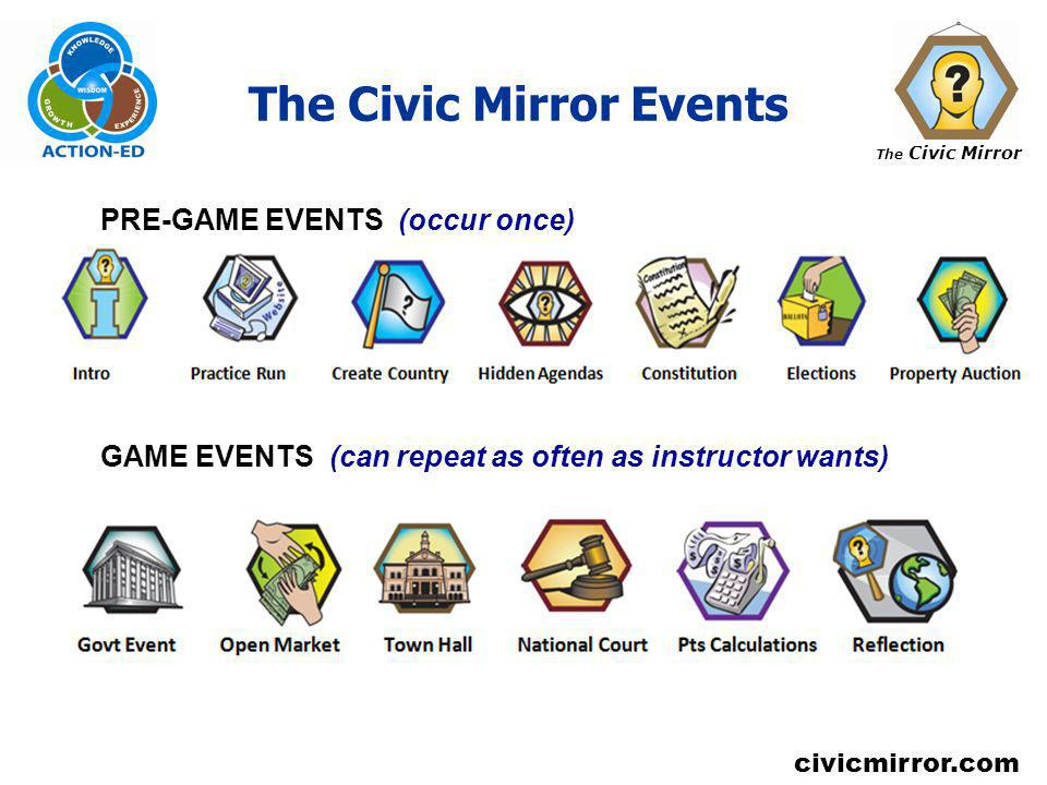 The Civic Mirror Events