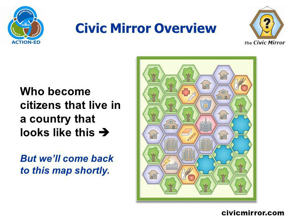 Civic Mirror Overview Who become citizens that live in a country that looks like this  But we'll come back to this map shortly.