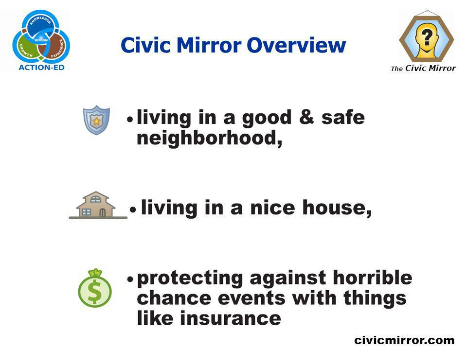 Civic Mirror Overview