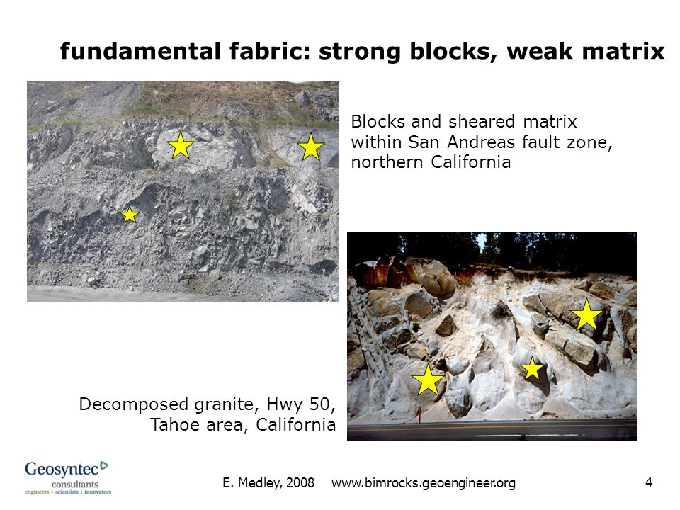 fundamental fabric: strong blocks, weak matrix