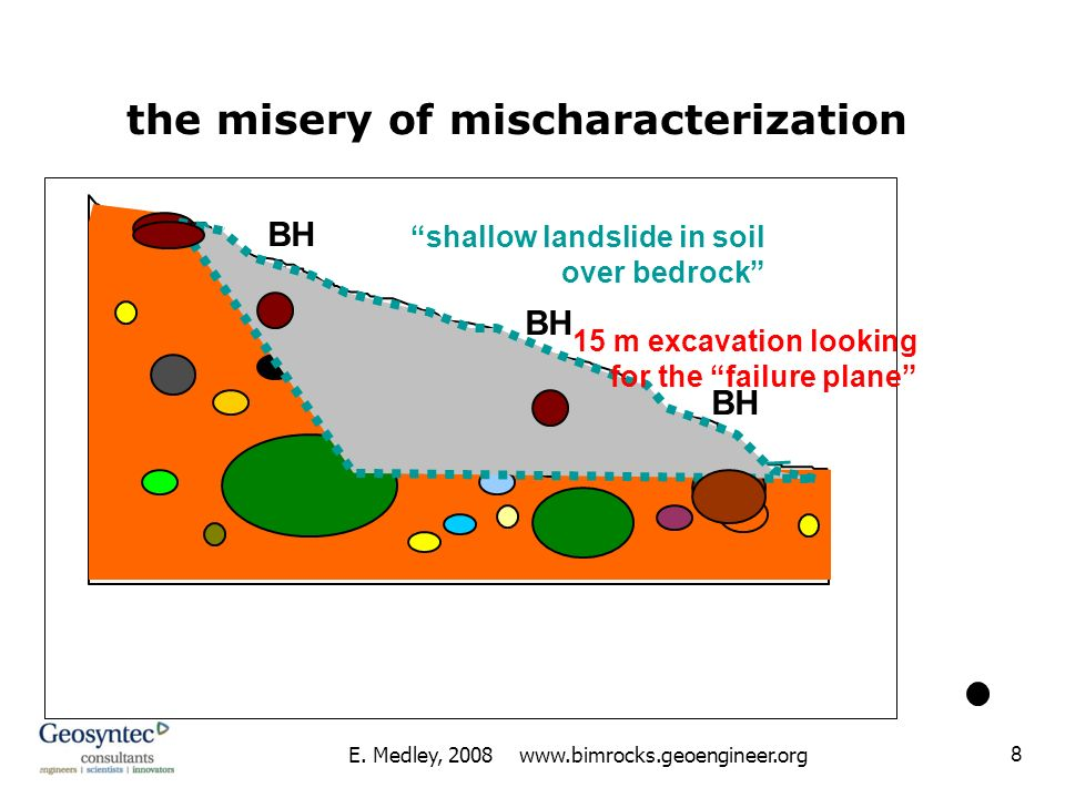 the misery of mischaracterization