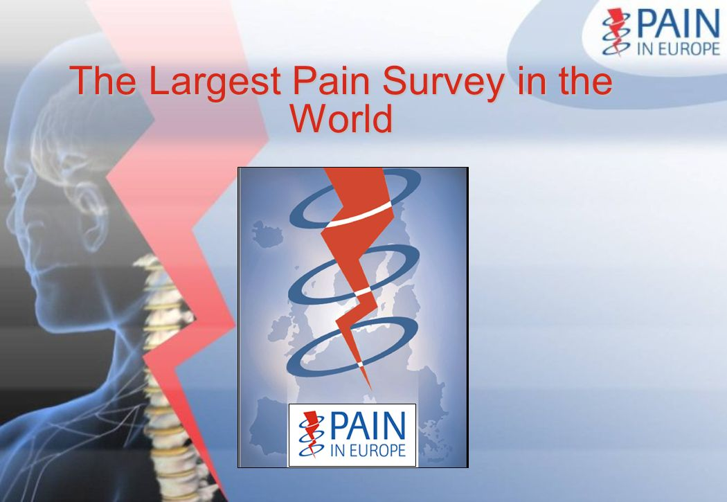 The Largest Pain Survey in the World