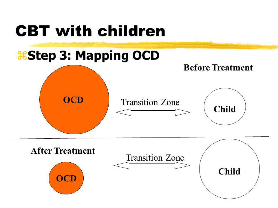 CBT with children Step 3: Mapping OCD Before Treatment OCD
