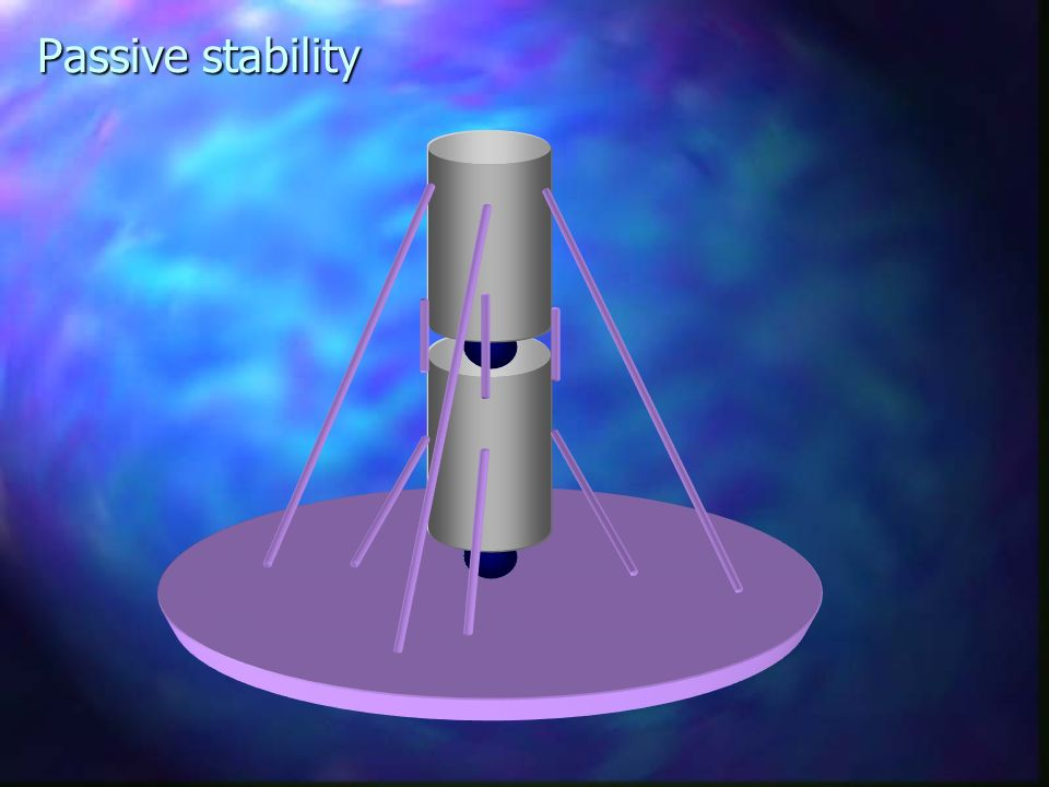 Passive stability