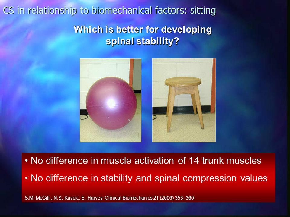 CS in relationship to biomechanical factors: sitting