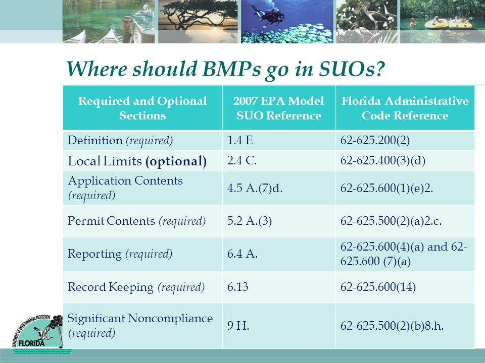 Where should BMPs go in SUOs
